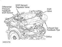 2000 jaguar s type electrical problem 2000 jaguar s type check