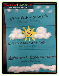 3 kinds of clouds types of clouds and simple facts paint the clouds with