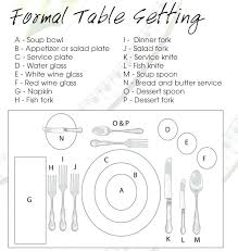 Formal Table Settings Formal Table Setting Receive Formal Table Place Setting Diagram