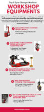 18 best auto power tools images on pinterest power tools coding