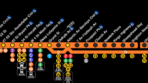 Mta New York Map by Mta New York City Transit Custom Strip Maps Slideshow Youtube
