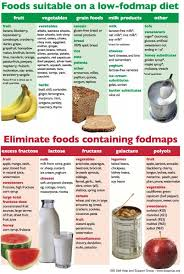 best 25 crohns disease diet ideas on pinterest inflammatory