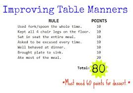 table manners dinner rules chart to improve table manners drazil