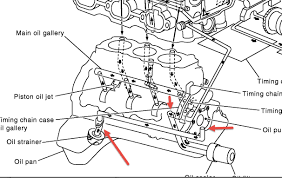 nissan altima 2005 timing chain replacement low oil pressure after timing chain guide replace