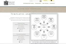 inside one stop for writers unique templates u0026 worksheets