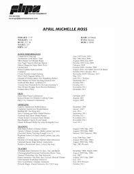 april michelle ross