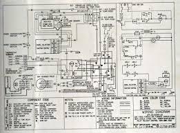 rheem criterion high efficiency furnace central ac inside gas