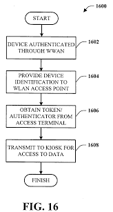 patent us20070010248 methods and devices for interworking of