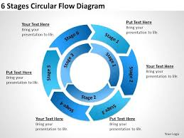 powerpoint circular flow diagram business diagram chart 6 stages