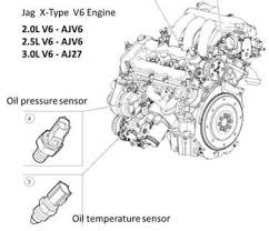 2000 jeep pressure sending unit change pressure switch jaguar questions answers with