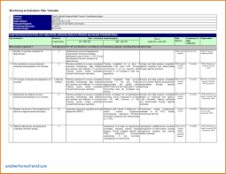 megger test report template evaluation report template awesome monitoring and