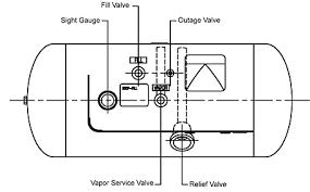 manchester 9 8 gallon rv lp gas tank