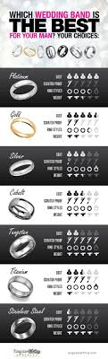 types of mens wedding bands best 25 wedding band buying guide ideas on wedding