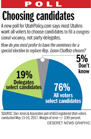 house of reps seating plan lawmakers want to set rules for replacing chaffetz deseret news