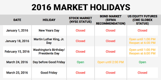 Market Holidays 2016 Us Markets Hours Business Insider