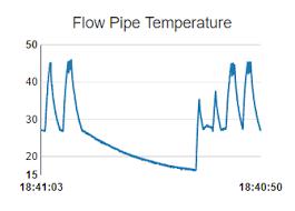 100 nest heat link wiring diagram uk wiring diagram for