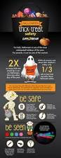 halloween trick or treat safety life gear blog