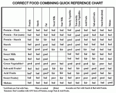 foods high in uric acid chart for decreasing uric acid joint