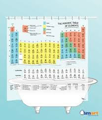 Blocks On The Periodic Table Amazon Com Periodic Table Shower Curtain Eva Vinyl The
