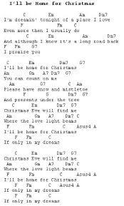 i u0027ll be home for christmas christmas carols lyrics and history