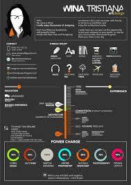 Ux Designer Resume Sample by Design Resume By Wina Tristiana Via Behance Architecture