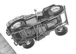 car jeep png image hakuryuu jeep gall02 png saiyuki wiki fandom powered