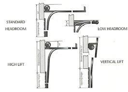 Overhead Door Track Viewing A Thread Minimum Headroom For Overhead Door Track