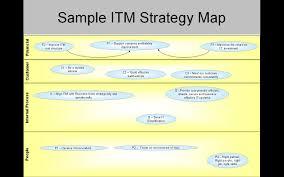 Strategy Map It Strategy U2013 General Framework Enterprise Architecture It