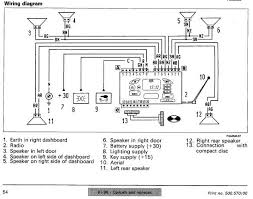 fiat stilo wiring diagrams fiat wiring diagrams instruction