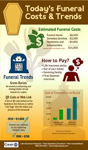funeral costs don t let expenses burden your family funeral cost