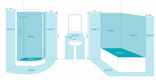 Bathroom Lights Zone 2 Bathroom Lighting Zones Explained Phoebe Ip44 Lights Zone 0