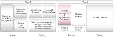 Research papers strategic management pdf   otobakimbeylikduzu com Issuu