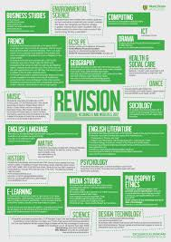 quick study guides revision 2017 wood green academy