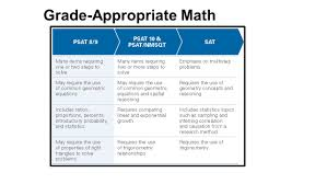 assessment brief psat 8 9 ppt video online download