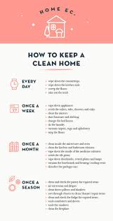 home ec how to keep a clean home design sponge cleaning