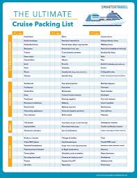 Travel List images What to pack for a cruise in 2018 smartertravel jpg