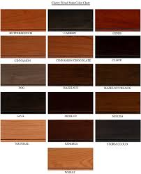 kitchen cabinet door colors cabinet door finishes styles painted