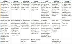 sample atkins induction diet first two weeks bump pinterest