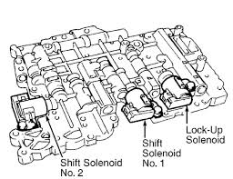 p0768 u2013 shift solenoid ss d electrical u2013 troublecodes net