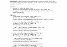 Barback Resume Sample by Download Barback Resume Haadyaooverbayresort Com
