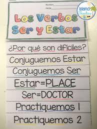 spanish verb ser worksheet verb conjugation translation no prep