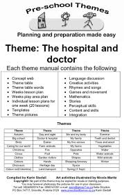 preschool themes example lesson plans for south african teachers