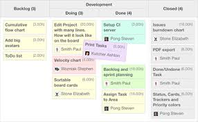 The Most Awesome It Project by Redmine Agile Plugin For Agile Project Management From Redmineup