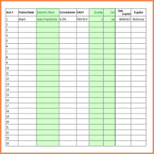 supply inventory template inventory inventory control list