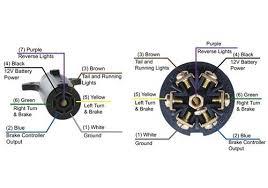 5 pin trailer wiring diagram australia u2013 wirdig u2013 readingrat net
