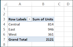 Sort A Pivot Table Create A Custom List For Pivot Table Sorting Excel Pivot