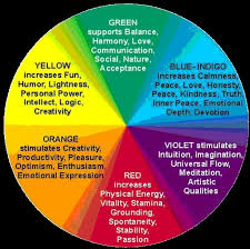 List Of Colours And Their Meanings 26 Best Effecting Color Images On Pinterest Color Theory
