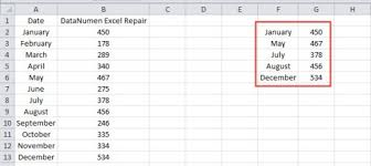 2 methods to copy cells based on certain criteria in your excel