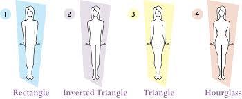 wedding dress styles for every figure wedding ideas uganda
