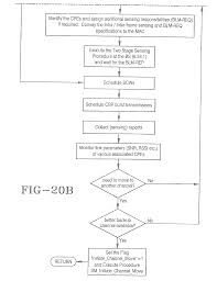 Radio Etiquette Procedure Patent Us20120071189 Method And System For The Spectrum Manager